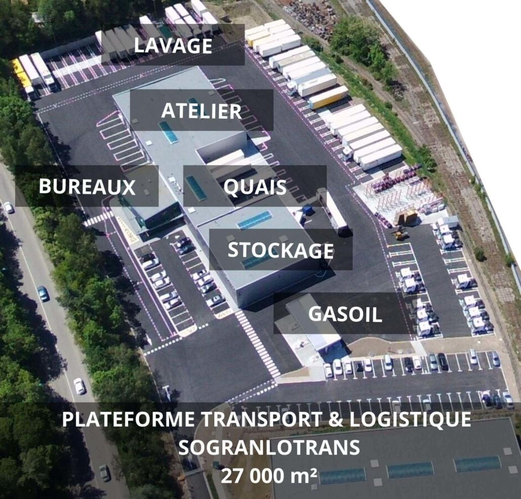 Site de Sogranlotran St Etienne entierement securise